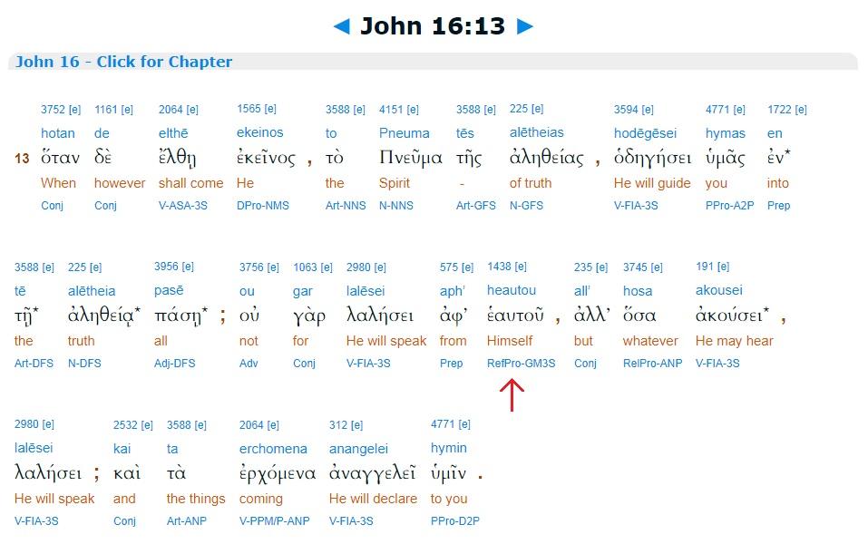 John 16-13 Interlinear heautou himself Holy Spirit