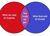 The Greatest Commandment Venn Diagram - Color
