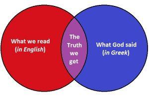 The Greatest Commandment Venn Diagram - Color